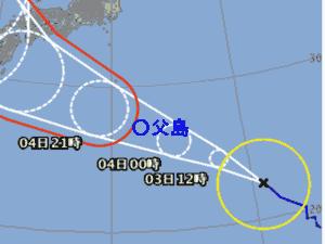 台風8号 台風経路図 20190803